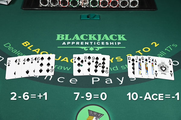 Blackjack Counting Cards Point